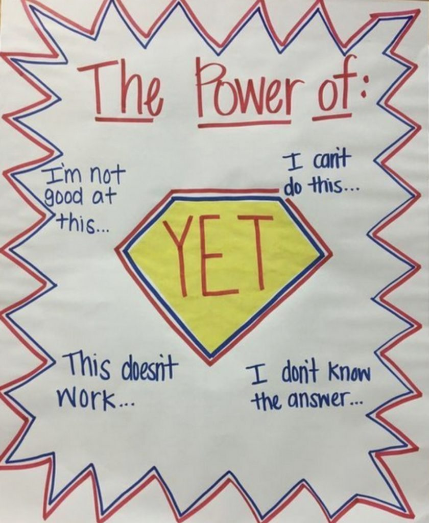 CM Learning - the power of YET